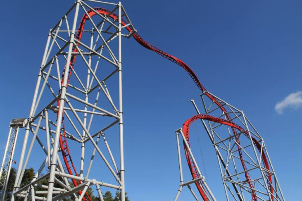 Sky Scream, Holiday Park